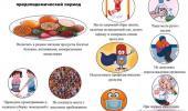 Меры профилактики гриппа и ОРВИ